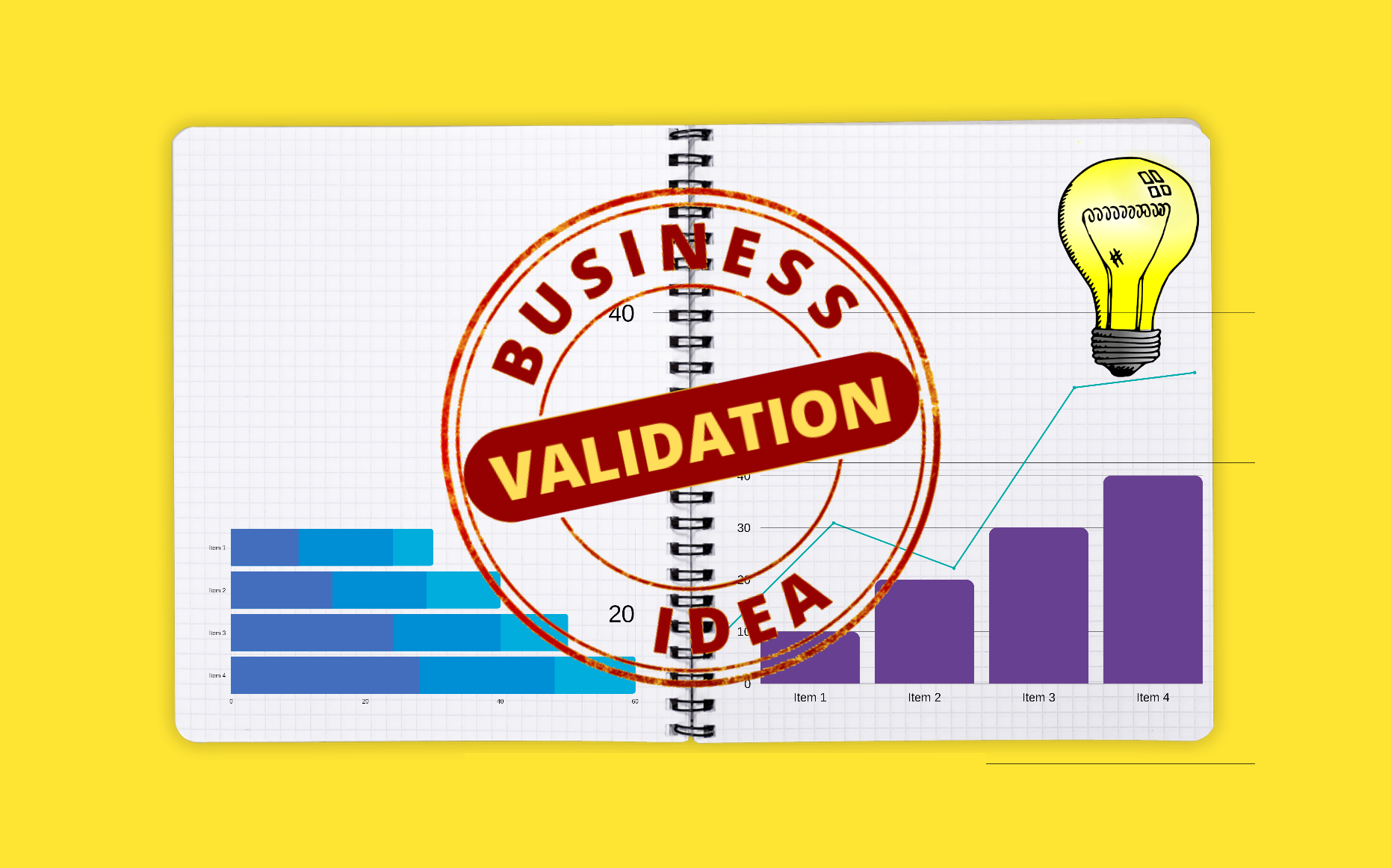 business idea validation survey, business idea validation pdf, validation of business idea, business idea validation test, Business Idea Validation