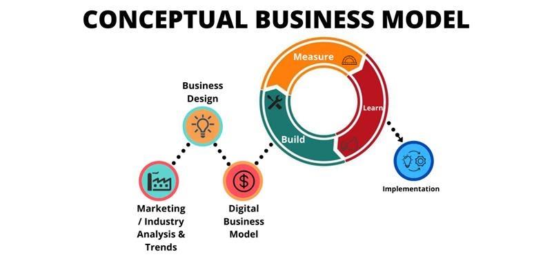 Conceptual Business Model