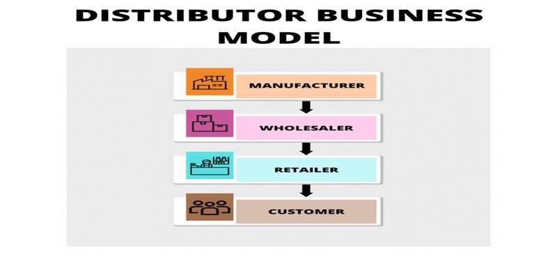 Distributor Business Model