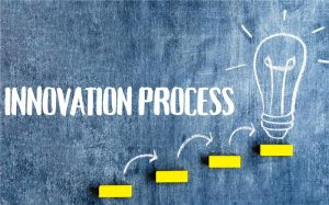 Importance of Innovation, Examples of Innovation, Types of Innovation, Innovation Process, process for innovation