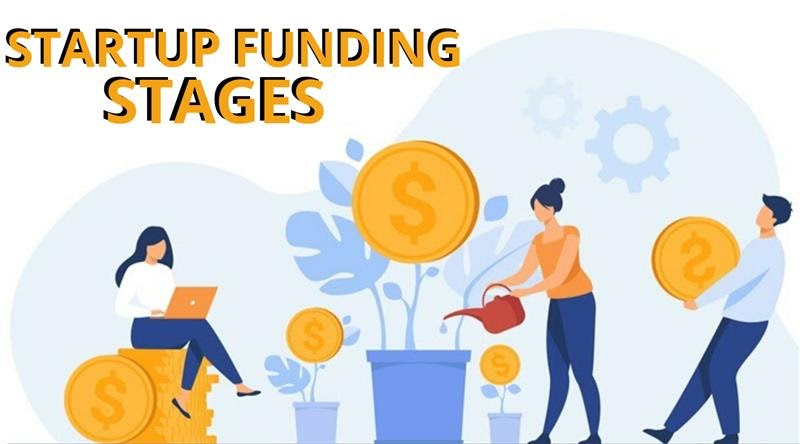 A Step By Step Illustration of Startup Funding Stages