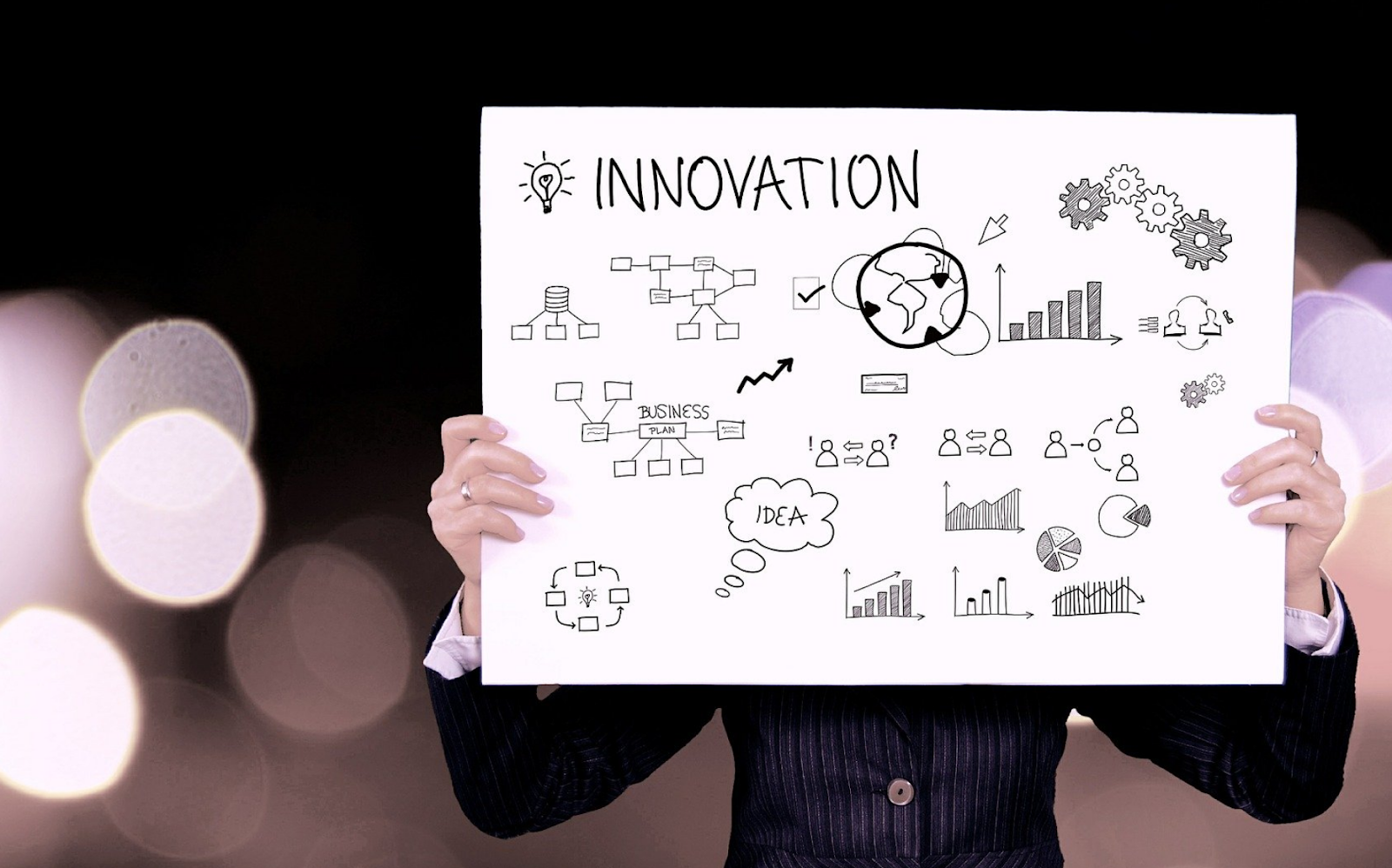 What are the 4 types of Innovation & Why it matters?
