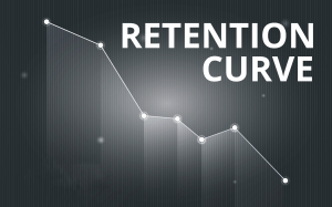 Retention Curve, Cohort Retention Curve, Retention Graph, Customer Retention Curve
