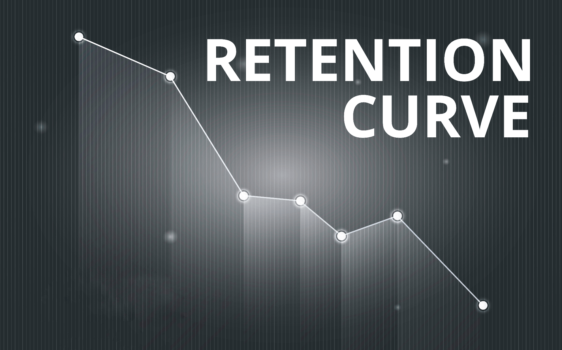 Retention Curve, Cohort Retention Curve, Retention Graph, Customer Retention Curve