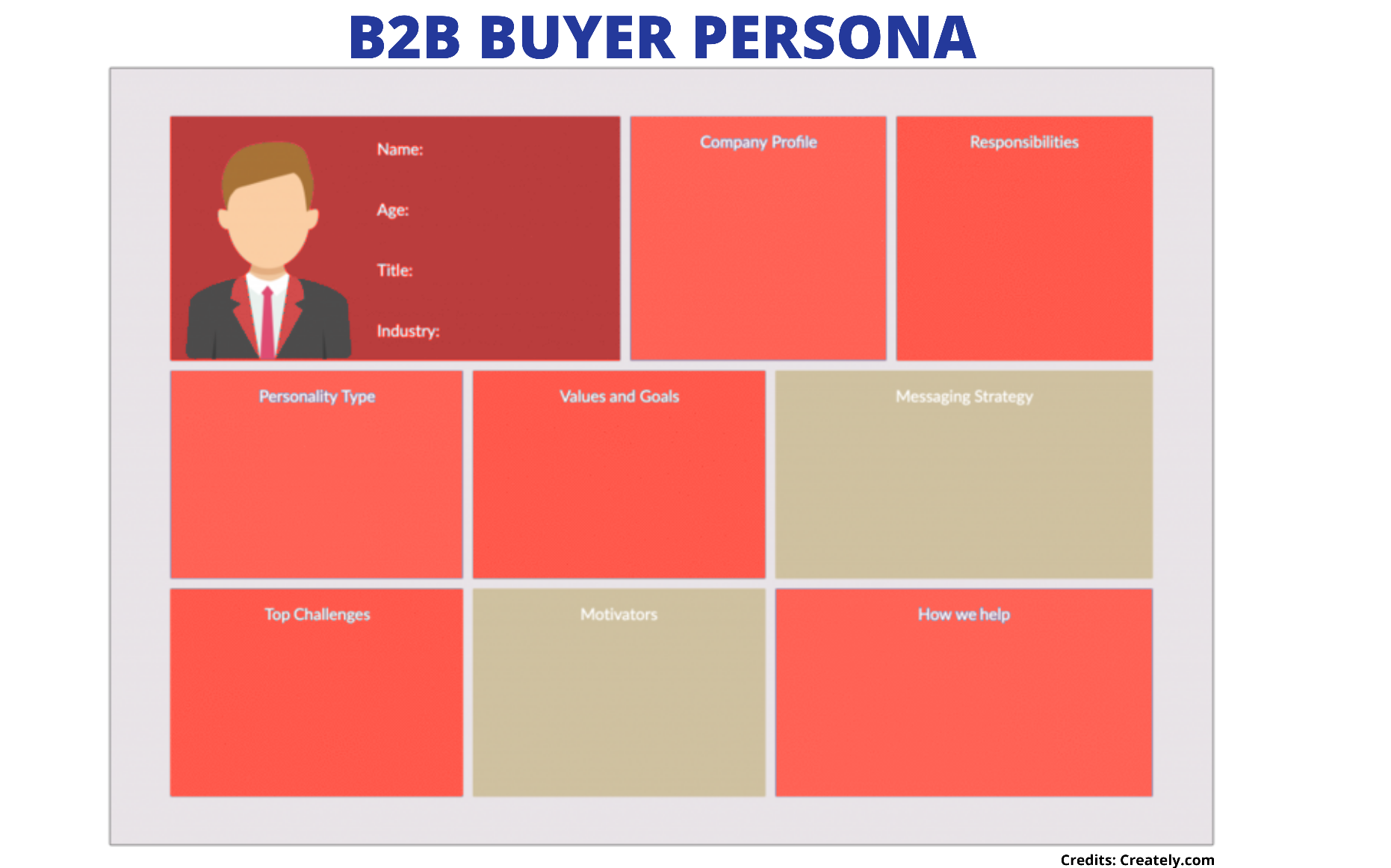 Building a Buyer Persona