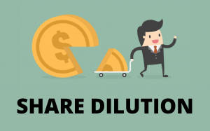 What is Share Dilution?, Diluted Earnings per share, Share dilution Calculation, Stock Dilution Formula